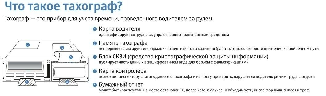 Что такое тахограф?