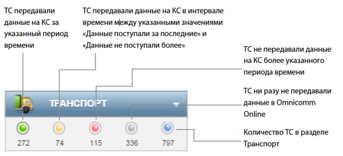 интерфейс омникомм онлайн 3