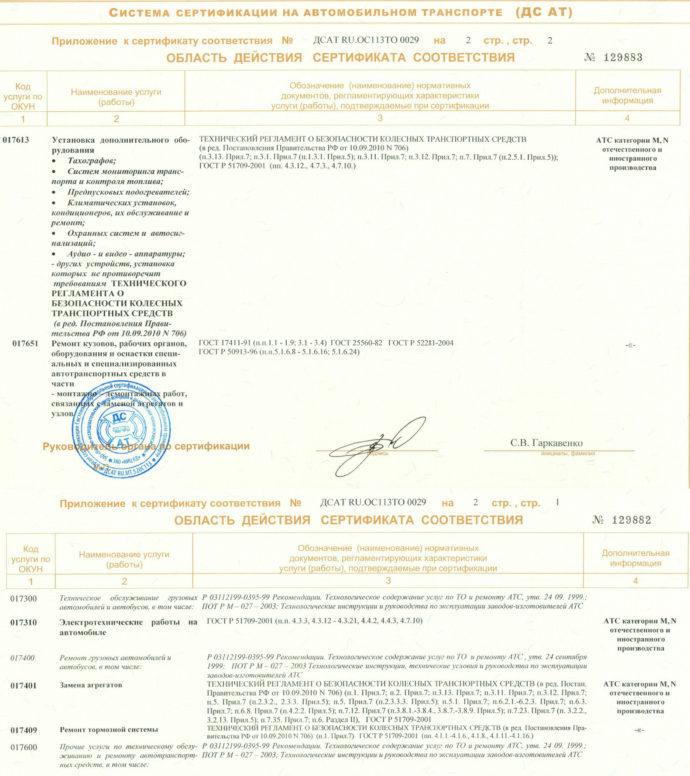 Сертификат мастерской